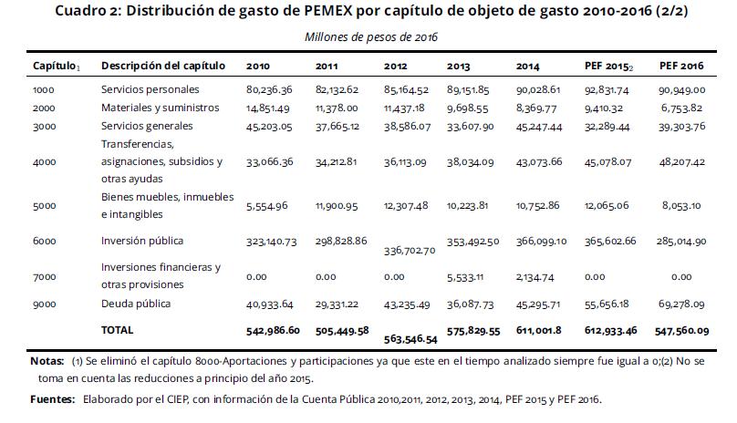 pemex2
