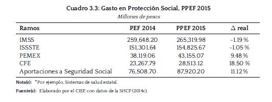 proteccionsocial