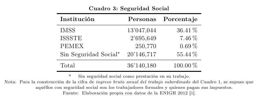 ENIGH-2012-03