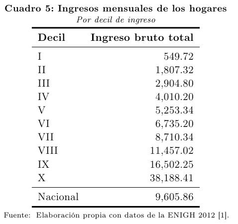 ENIGH-2012-05
