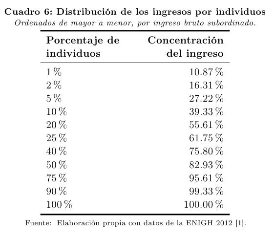 ENIGH-2012-06