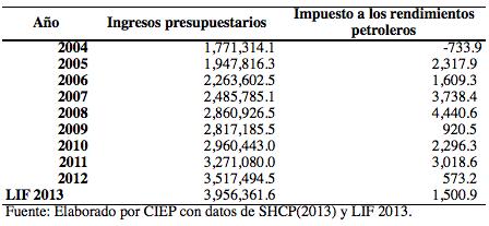 Simulador-DHC-e-IRP_C1