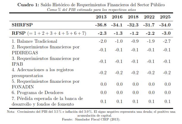 cuadro-1-presentación-simulador-fiscal1