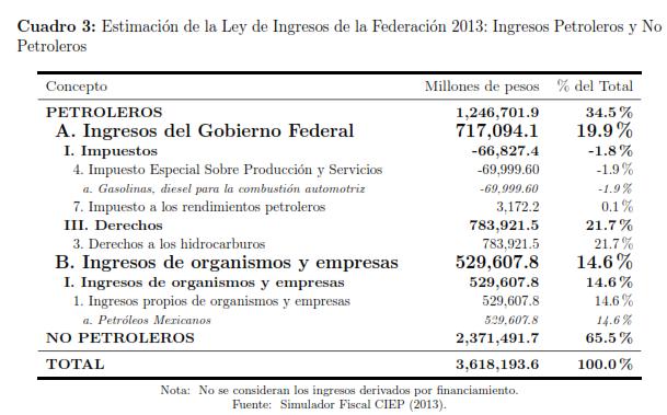 cuadro-3-presentación-simulador-fiscal