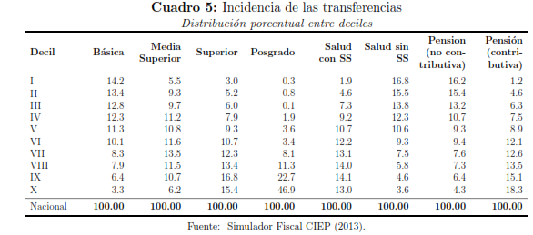 cuadro-5-presentación-simulador-fiscal