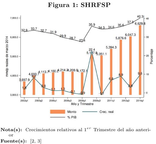 fig1-SHRFSP2