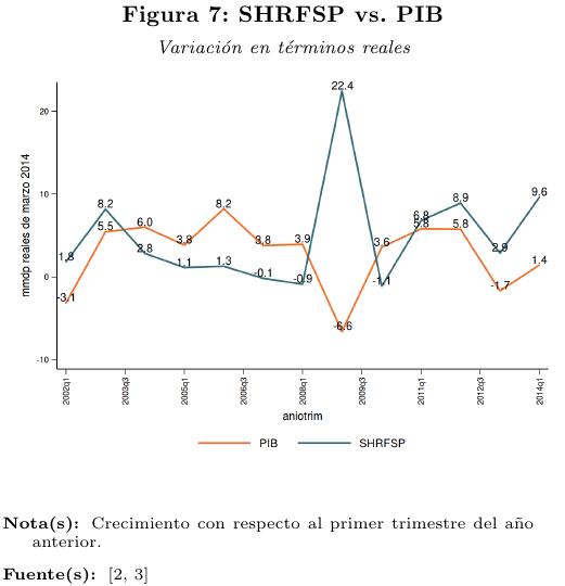 fig7-PIB2