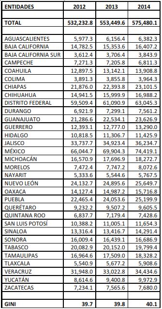 tabla-1-participaciones-20145