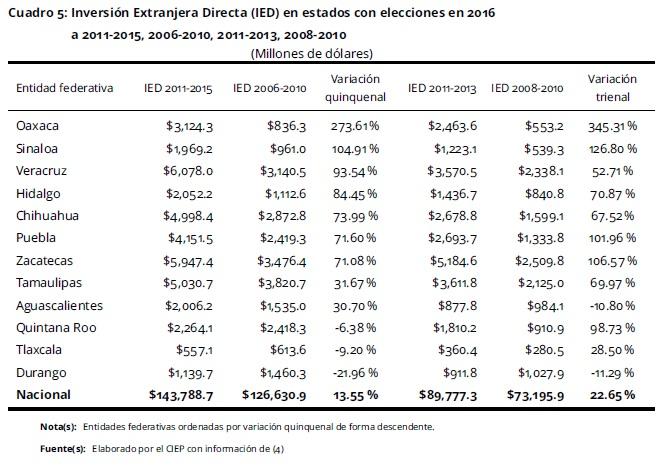 elecciones 5