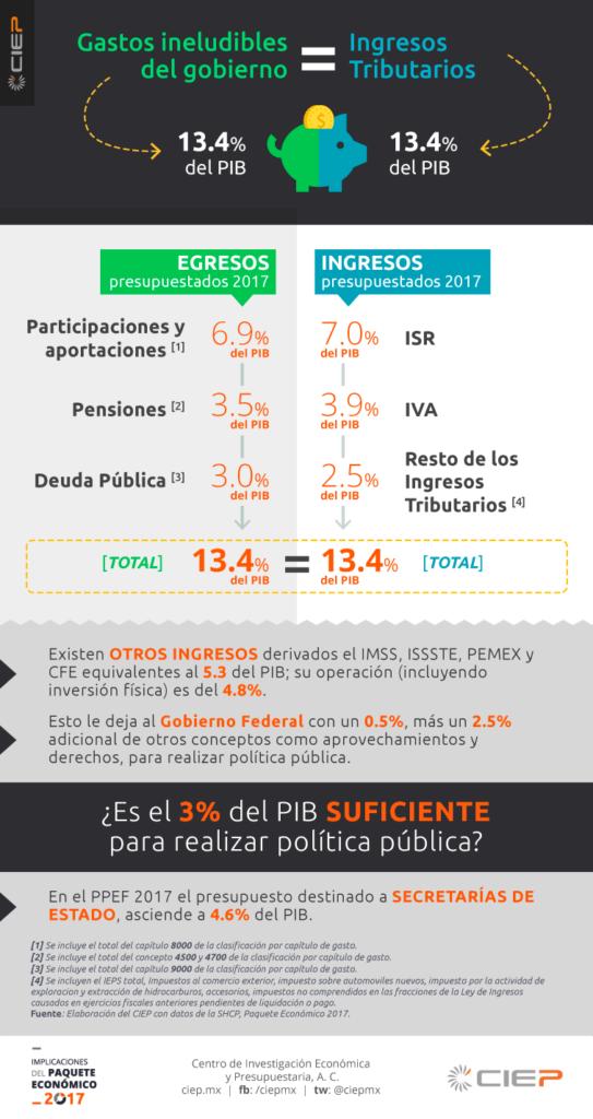 infografia-ac
